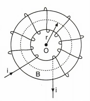 bobin manyetik alan 3