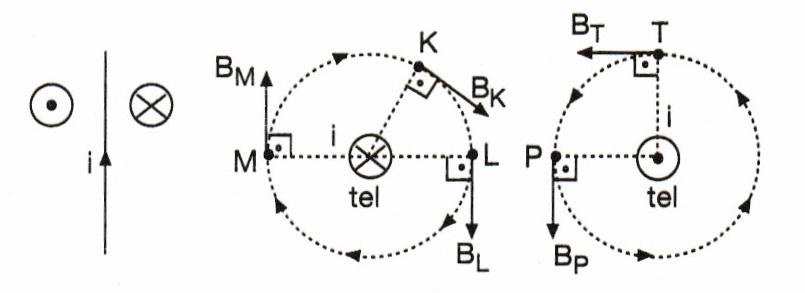 manyetik alan 2