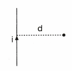 manyetik alan 3